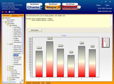 Teechart Standard VCL now available