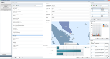 Code-free dashboards and data visualizations