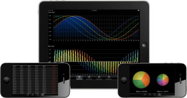 Acollada iOS Charting released