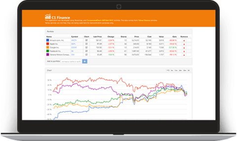 GrapeCity Data Visualization Showcase