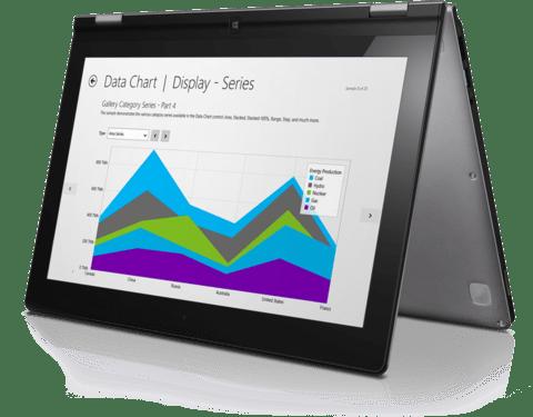 Infragistics Data Visualization Showcase