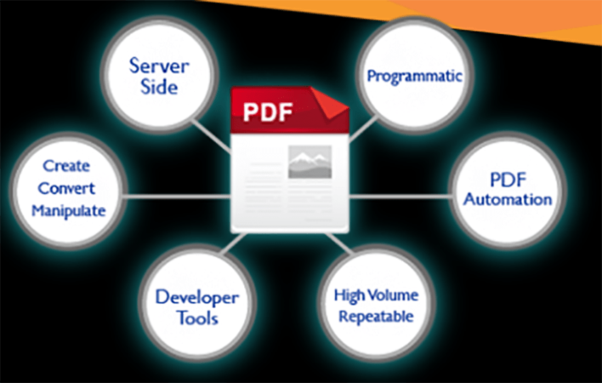 Screenshot of ActivePDF Portfolio
