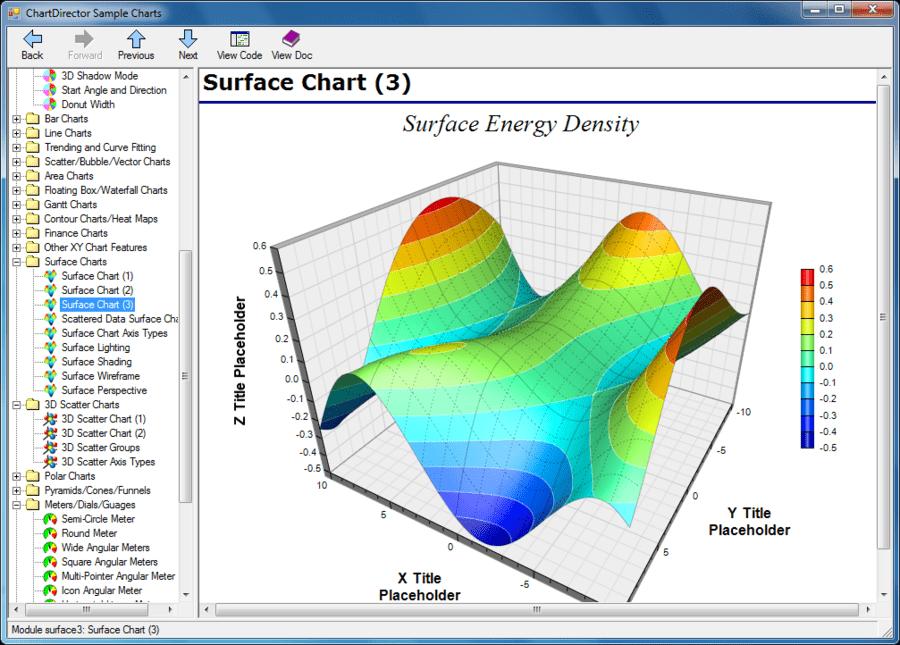Captura de pantalla de ChartDirector Upgrade/Subscription/Renewal