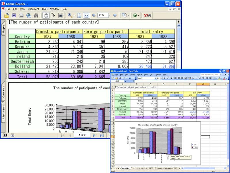 Screenshot of Rainbow PDF Server Based Converter