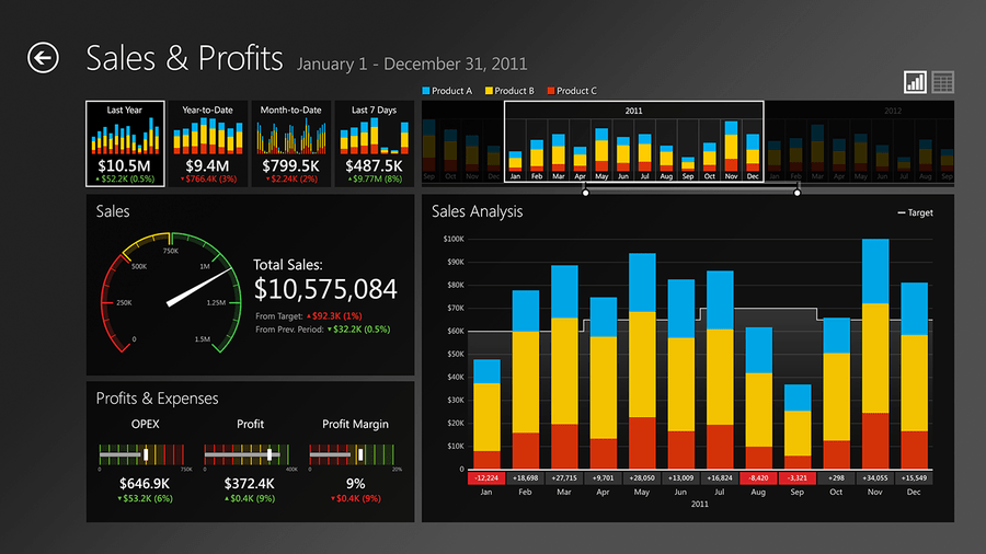 Screenshot of ComponentArt Data Visualization for .NET Ultimate
