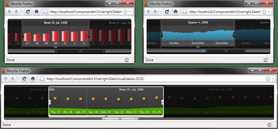 Capture d'écran de ComponentArt TimeNavigator for Silverlight