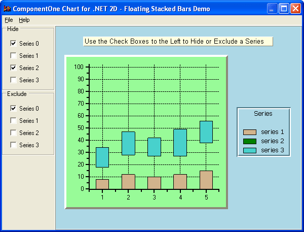 ComponentOne Chart for WinForms のスクリーンショット