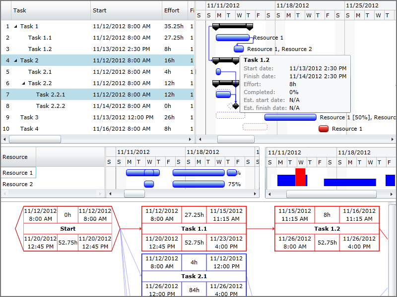 Screenshot of DlhSoft Gantt Chart Light Library for Silverlight/WPF Standard Edition