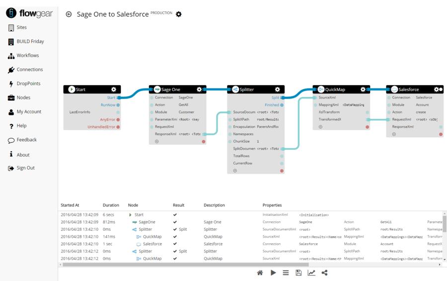 Screenshot of Flowgear