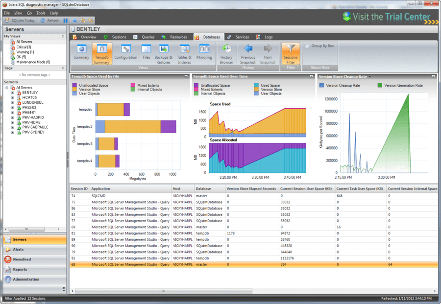 Screenshot of SQL Diagnostic Manager