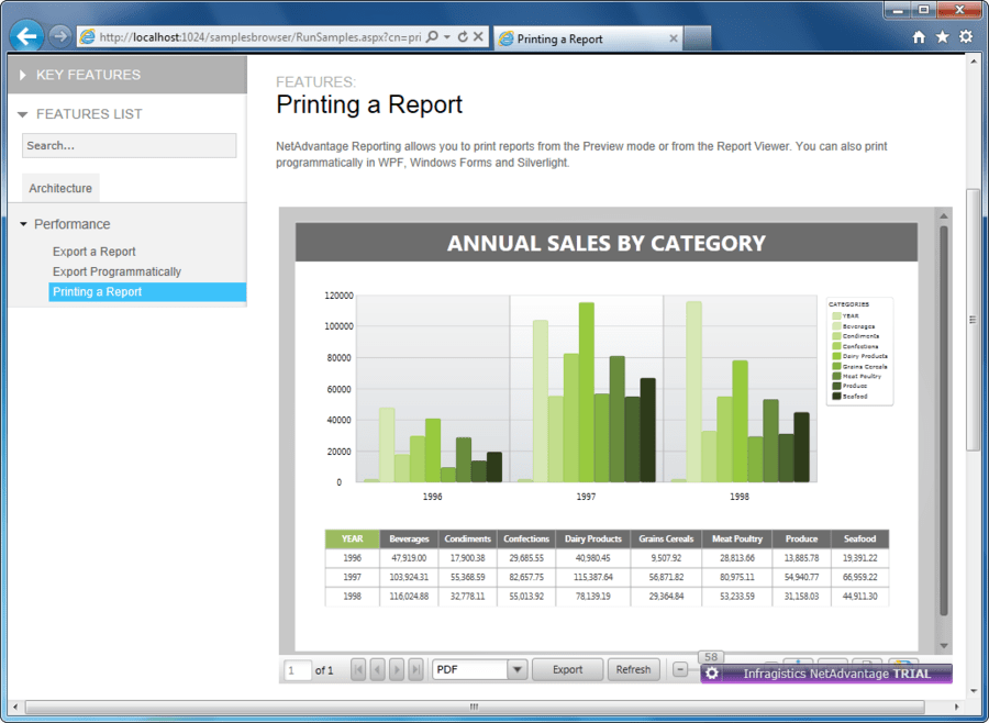 Screenshot of NetAdvantage Reporting