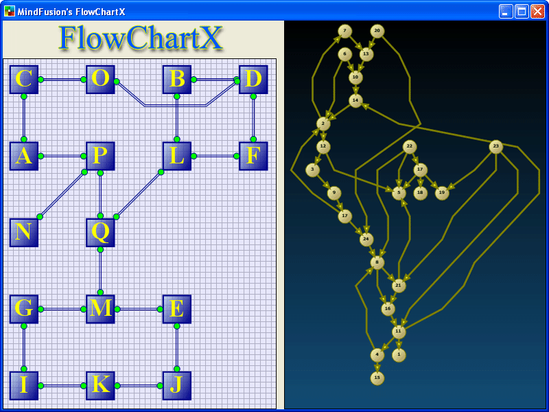 Screenshot von MindFusion.Diagramming for ActiveX Professional