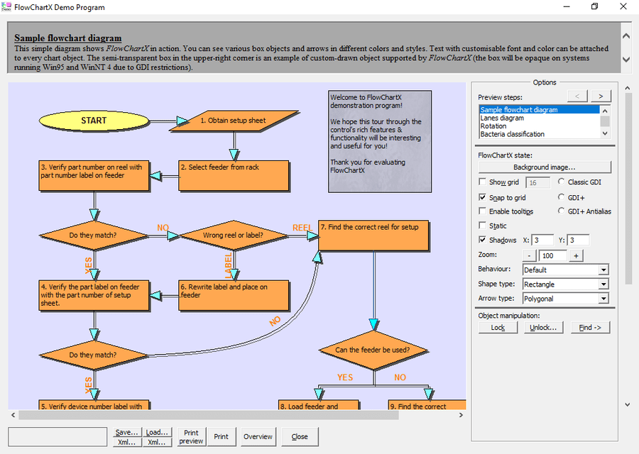 Captura de pantalla de MindFusion.Diagramming for ActiveX Standard