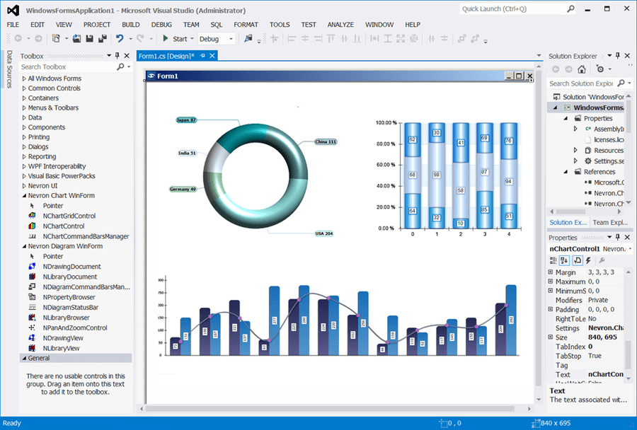 Captura de pantalla de Nevron Chart for .NET Enterprise