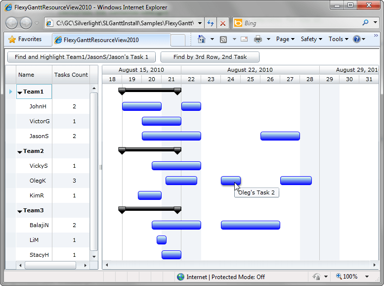 Screenshot of RadiantQ Silverlight Gantt
