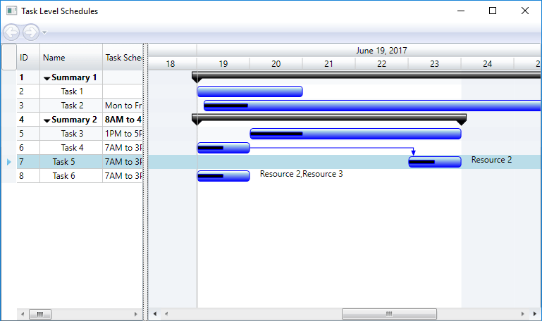 Screenshot of RadiantQ WPF Gantt