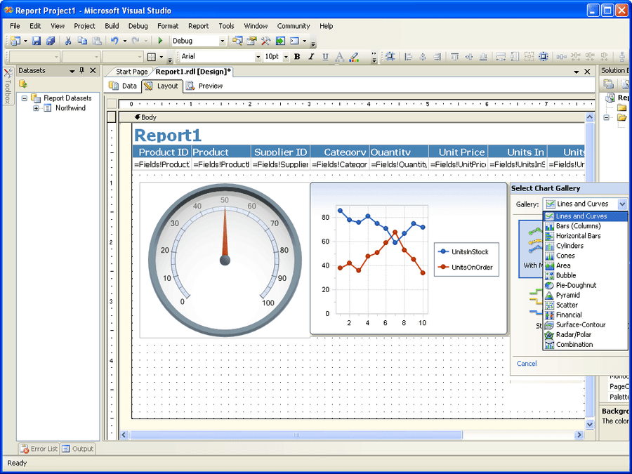 Screenshot of Chart FX for Reporting Services