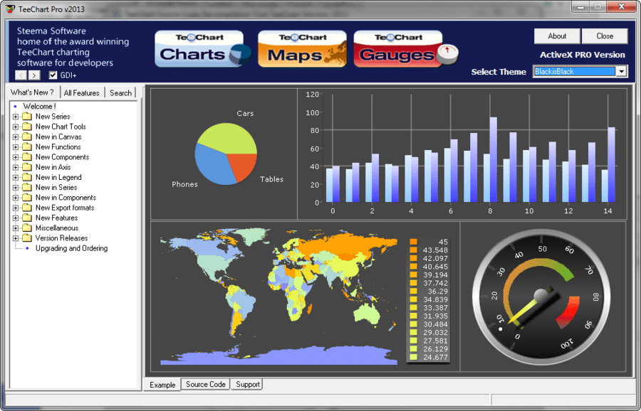 Screenshot of TeeChart Pro ActiveX