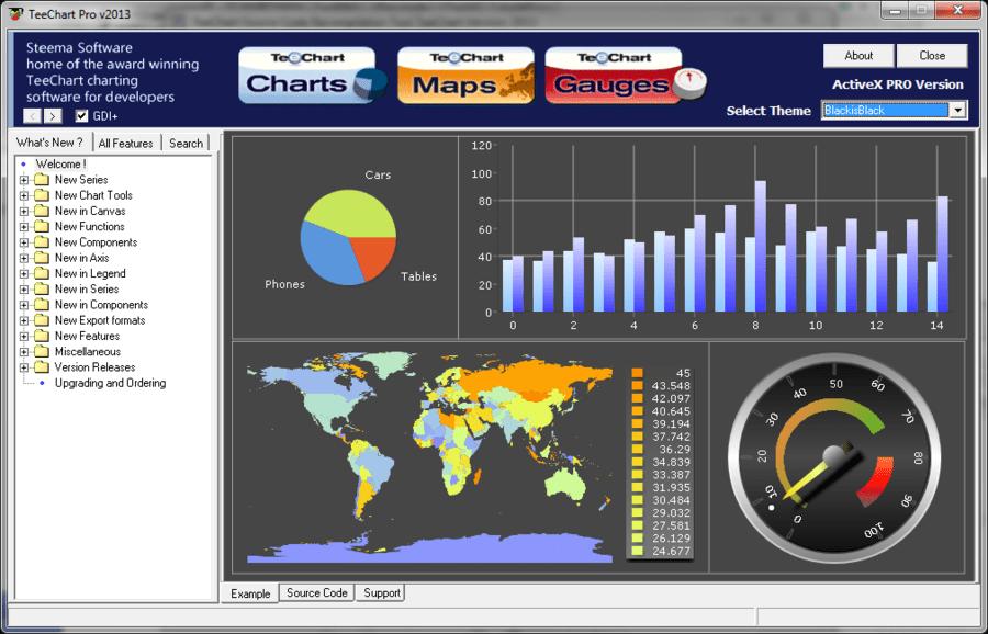Screenshot of TeeChart Pro ActiveX