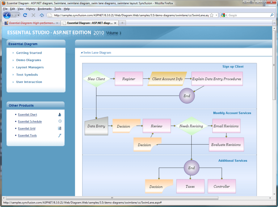Screenshot of Syncfusion Essential Diagram for ASP.NET