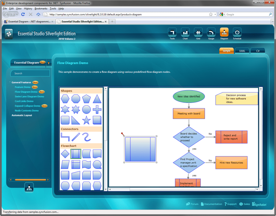 Screenshot of Syncfusion Essential Diagram for Silverlight