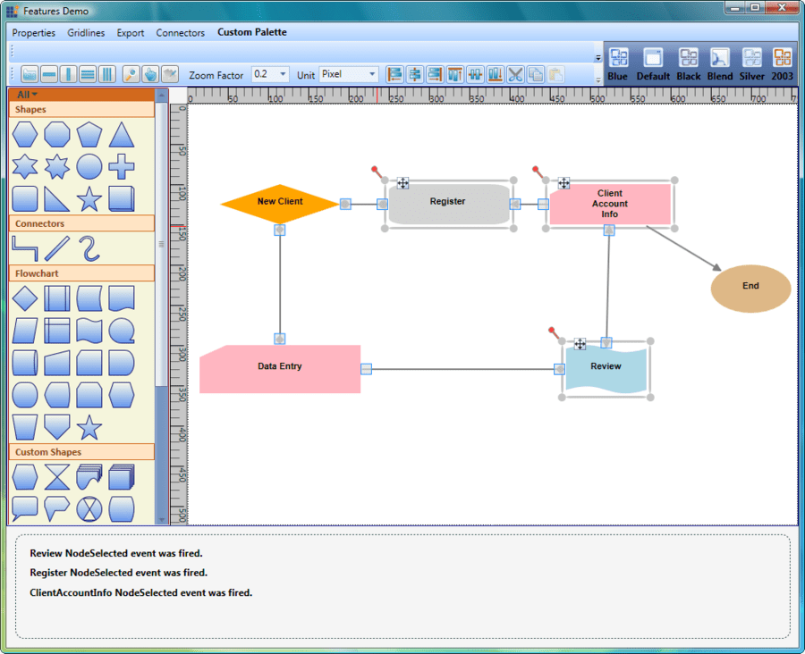 Captura de tela do Syncfusion Essential Diagram for WPF