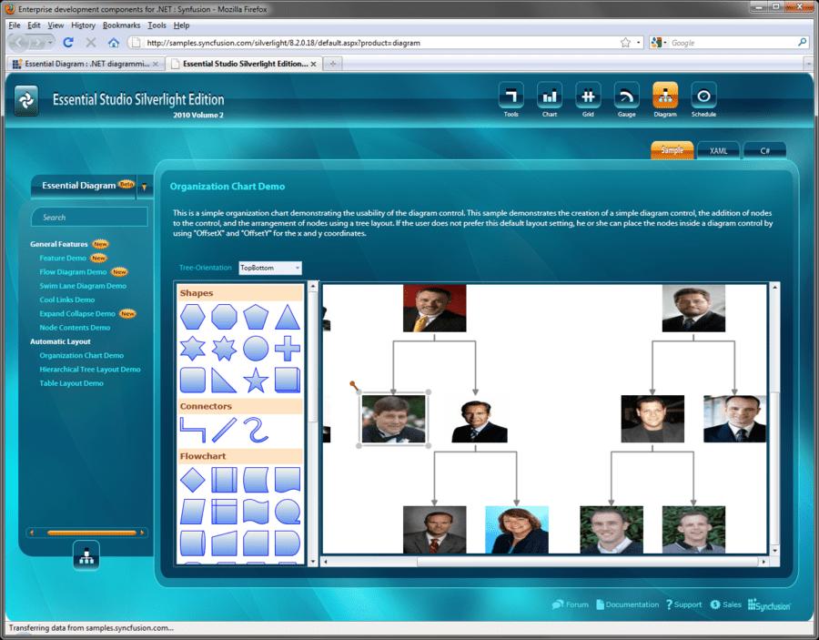 Captura de tela do Syncfusion Essential Diagram