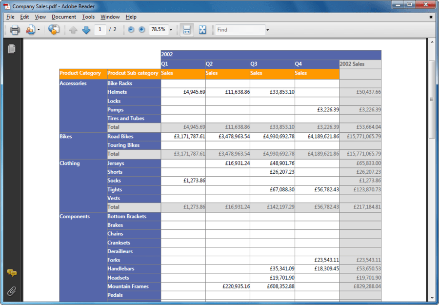 Screenshot of Syncfusion Essential Reports