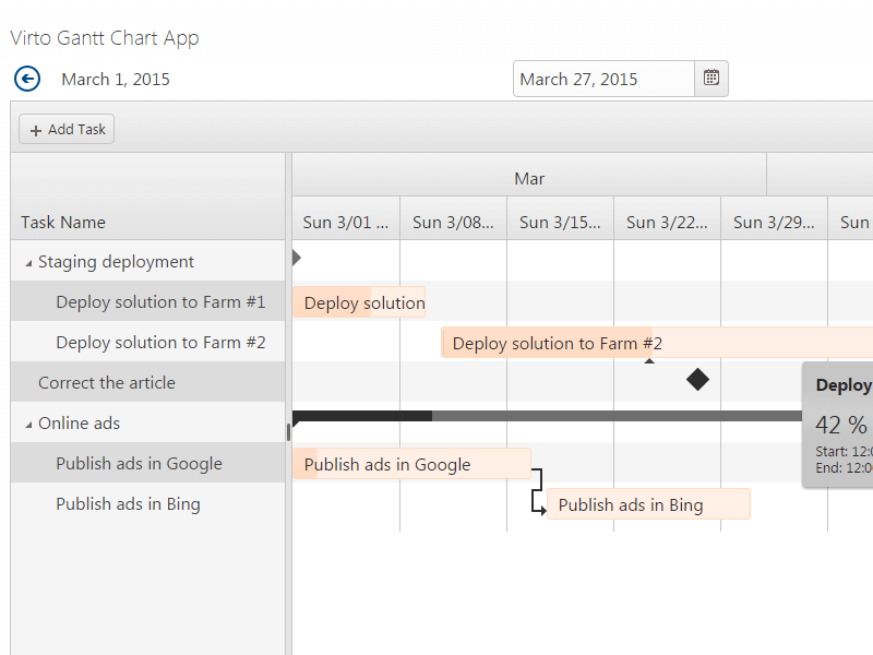 Screenshot of Virto Gantt View Web Part