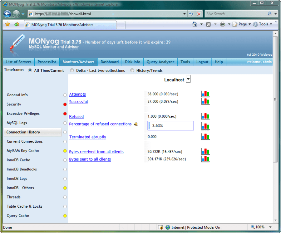 Screenshot of MONyog