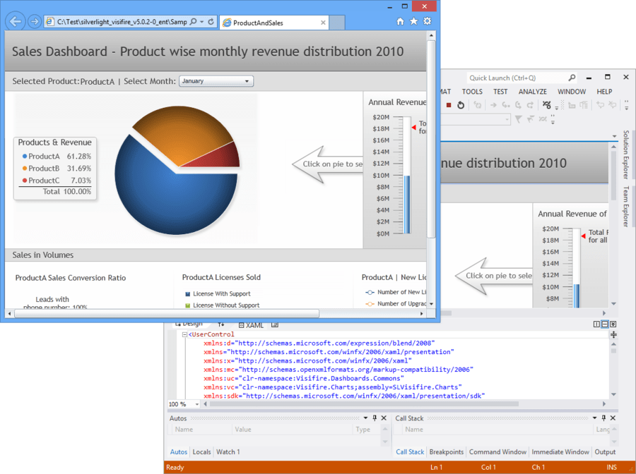 Screenshot of Visifire for Silverlight