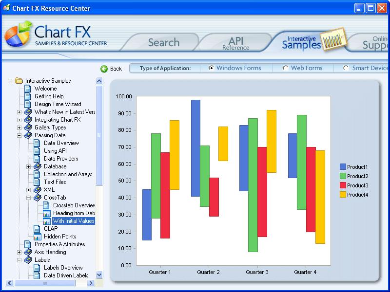 Fx analysis