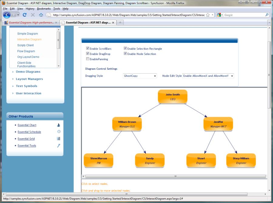 visio hierarchy diagram sccm hierarchy diagram elsavadorla