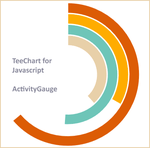 TeeChart for JavaScript 2018