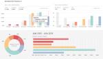 DevExpress Reports - DevExpress ASP NET