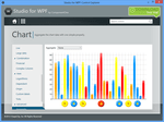 Advanced Charting for your WPF Applications