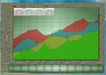 Business visualization