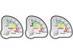 Radial Gauge Indicators