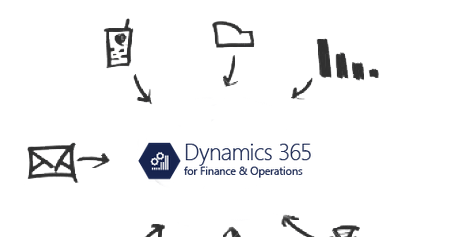 Dynamics 365 FinOp Drivers released