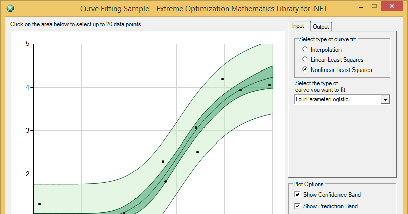 Extreme Optimization Numerical Libraries for  NET 7 0