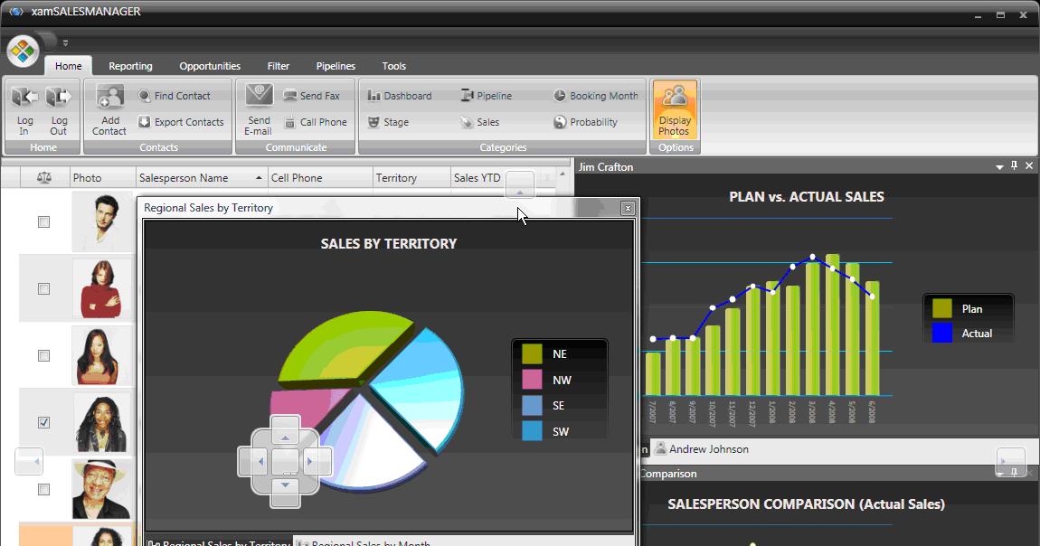 NetAdvantage for WPF LOB adds new Data Chart