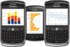 About aiCharts for BlackBerry: Add charts to your BlackBerry applications.
