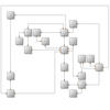 <strong>Orthogonal Graph Layout</strong>: The orthogonal graph layout produces orthogonal graph drawings of all types of graphs (including those with self-loops and duplicate edges). It tries to compact the graph drawing area and also to minimize the number of edge crossings and bends.<br /><br />