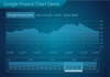 <strong>Charts</strong>: Charts are optimized to handle thousands of data points seamlessly, with the ability to zoom in and out of specific regions.<br /><br />