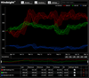 <strong>Screenshot of Visiblox Charts for Silverlight</strong><br /><br />