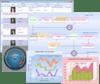 Essential Studio UI adds lightweight HTML 5 chart