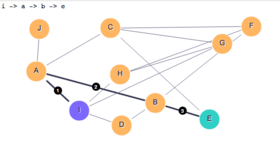 Rappid adds Shortest Path Discovery