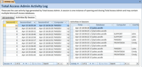 Total Access Admin 2013 released
