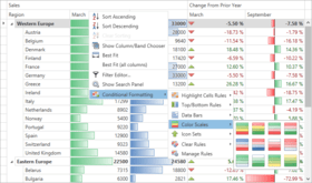 DevExpress WPF 15.1.3 adds Conditional Formatting for TreeList View