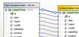 Altova MissionKit adds Support for SQLite Databases